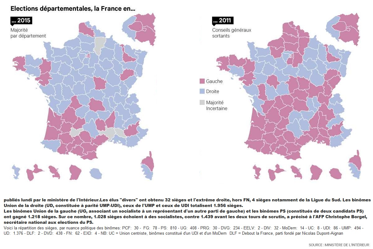 Carte de France du second tours des elections