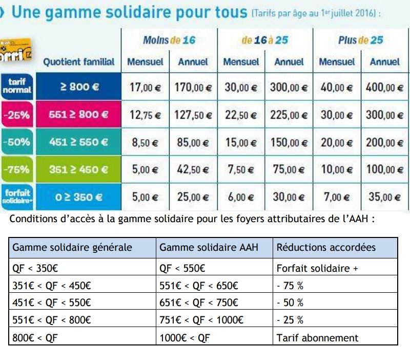 Tarif solidaire communaute agglomerations de Lorients
