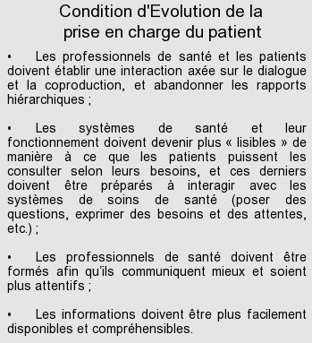 graphique sur les conditions d'Evolution de la prise en charge du patient