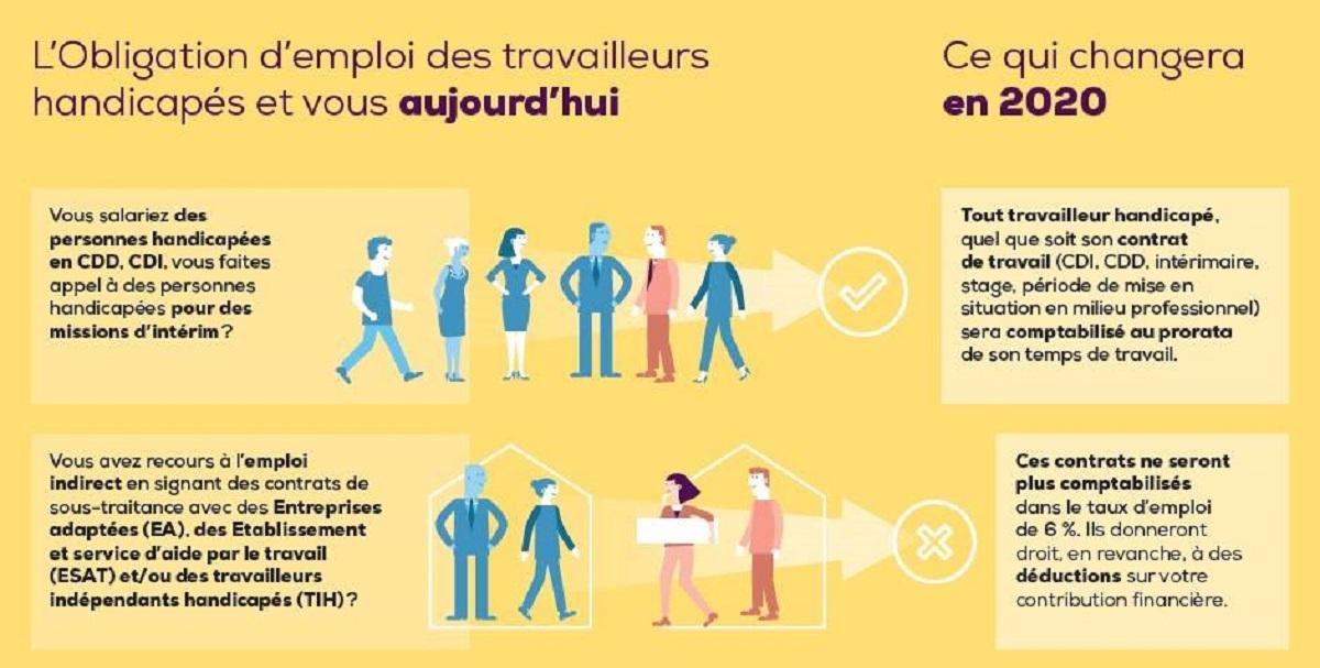 L Agefiph Lance Une Campagne L Entreprise A Tout A Gagner
